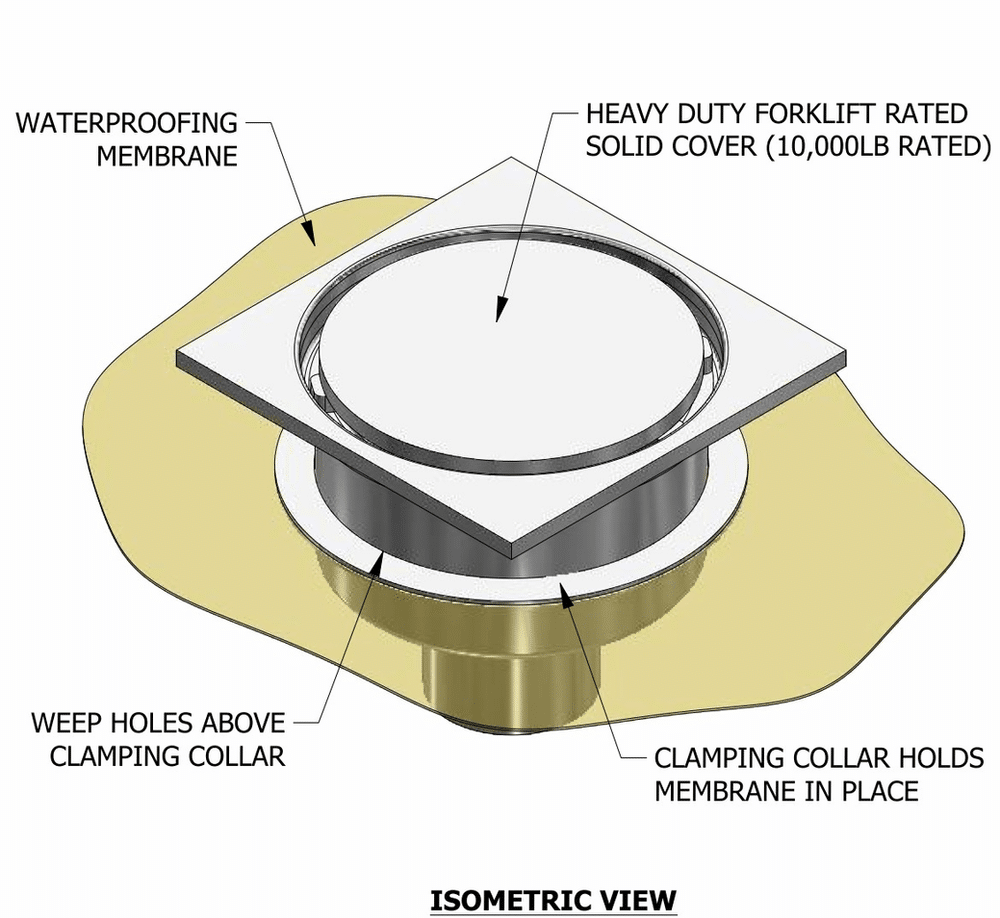 Drain with clamping collar