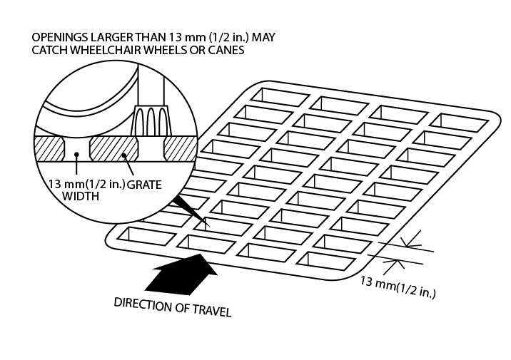ada compliant trench drain drawing