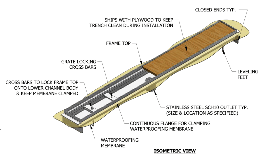 Trench drain system with clamping collar or waterproofing membrane