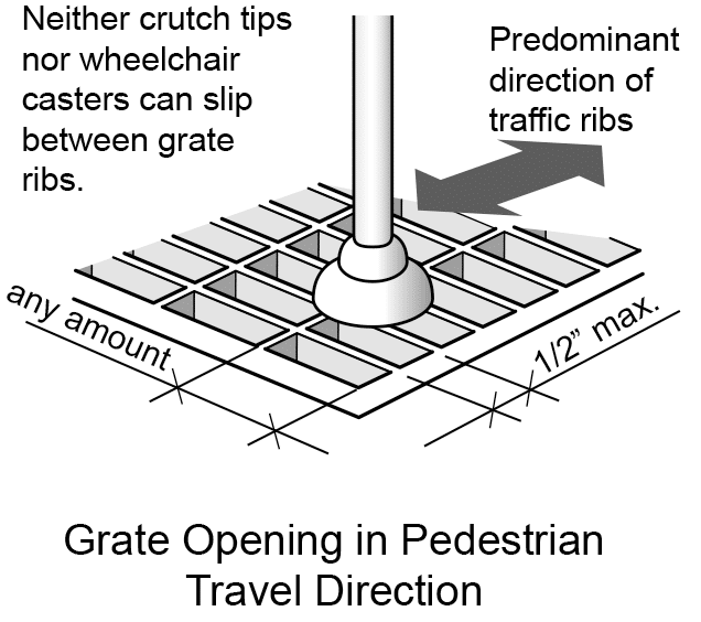 ada compliant grate opening for pedestrian traffic