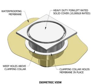 Floor drain with membrane clamping collar or waterproofing flange