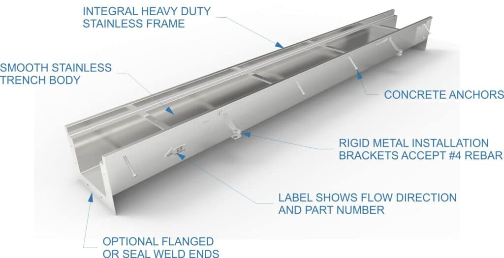 Stainless Steel Trench Drain Features