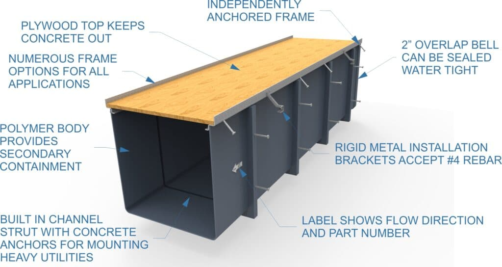Dura Trench Utility Trench Features and Benefits