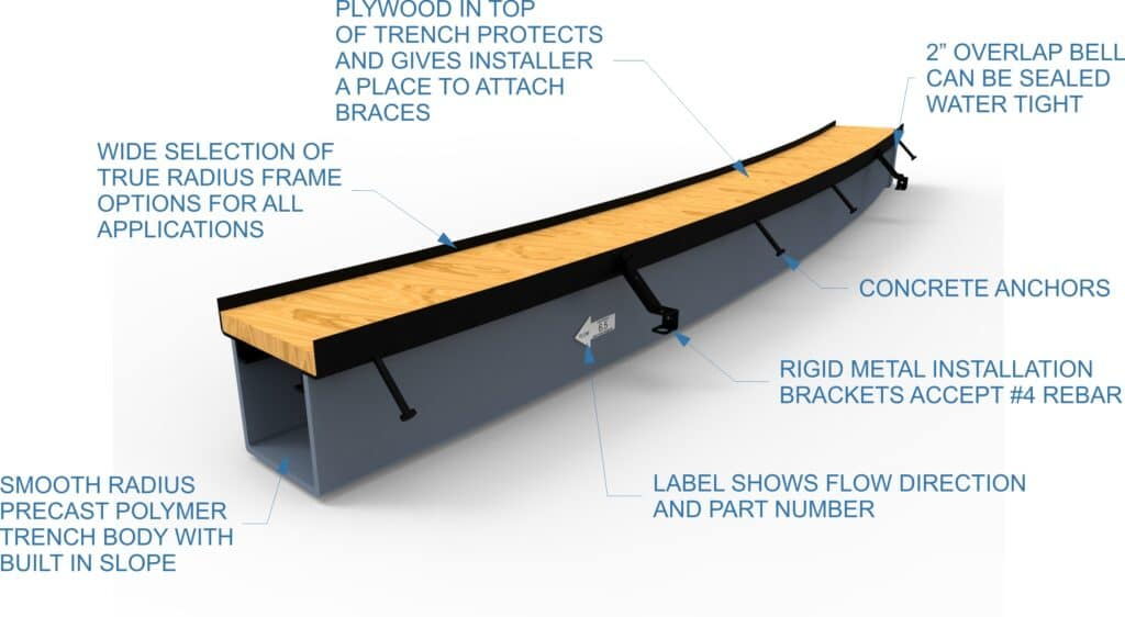 Dura Trench Radius Trench Drain Features and Benefits