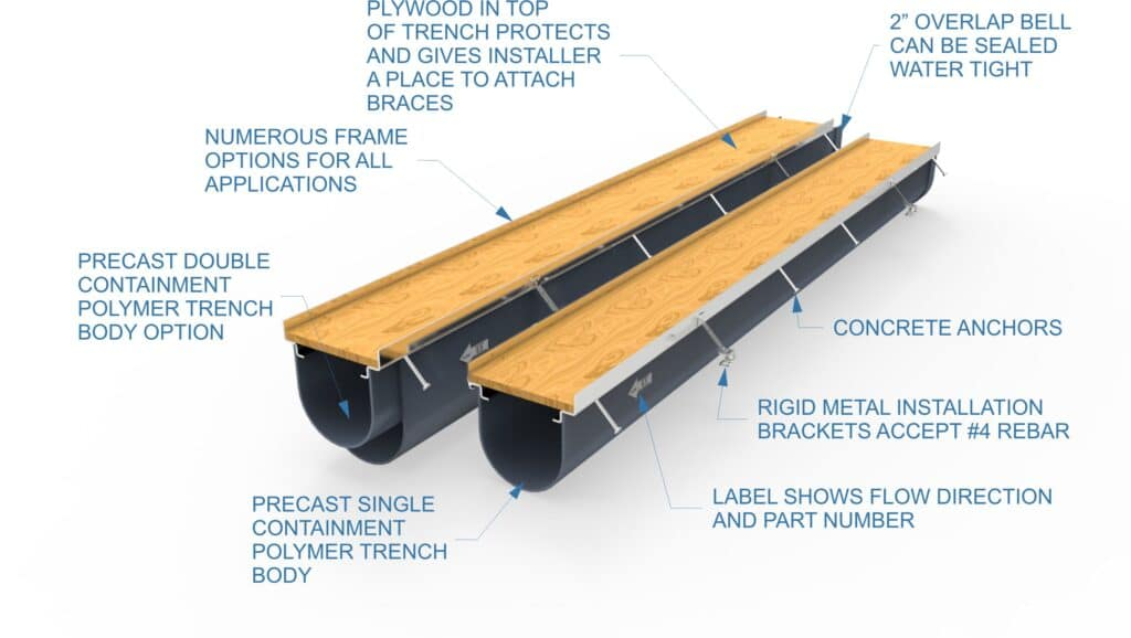 Dura Trench Chemical trench drain features and benefits