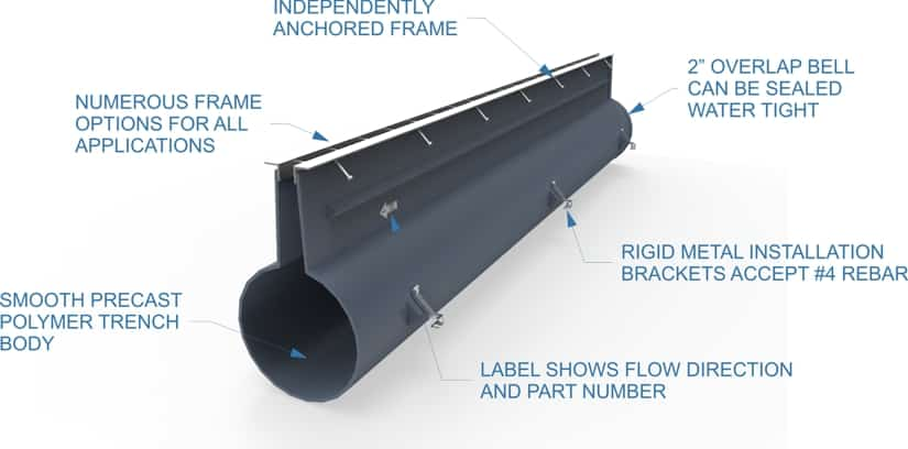 Dura Trench Slotted Pipe Drain Features and Benefits