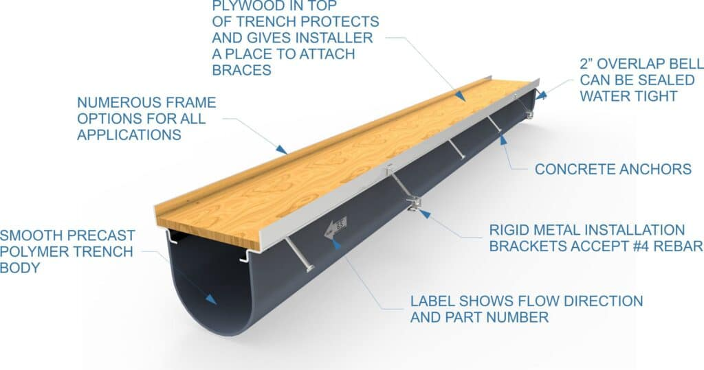 DTPF8   8 inch wide Trench Drain Features