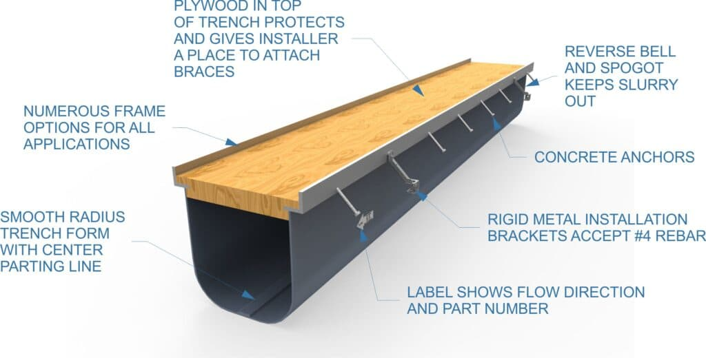 Dura Tench Drain Forming System Features and Benefits